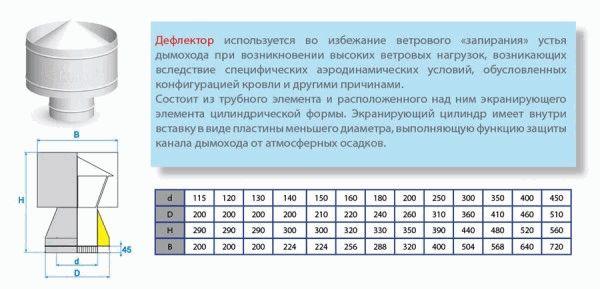 deflektorcagitexnicheskiexarakteristikic_979912B7.jpg