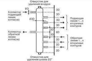 kakpravilnoproizvestiraschetgidrostrelki_74E2715D.jpg