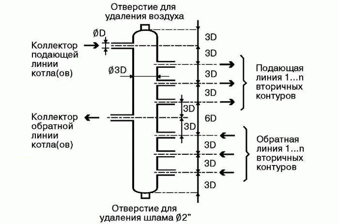 kalkulyatorraschetagidrostrelkisuchetomm_3A8DC850.jpg
