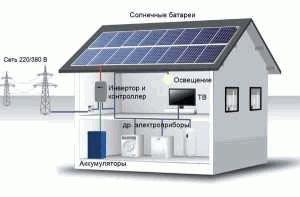 solnechnieelektrostantsii_8F7886F4.jpg
