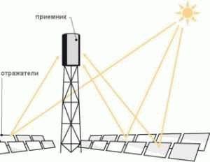 solnechnieelektrostantsii_95C7F557.jpg