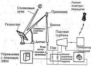 solnechnieelektrostantsii_BD70304B.jpg