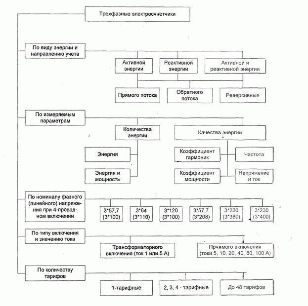 chtotakoekoeffitsienttransformatsiischet_60D894DF.png